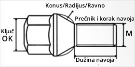 Crtež vijka - Prosport Auto